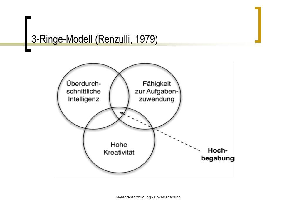 3-Ringe-Modell (Renzulli, 1979)