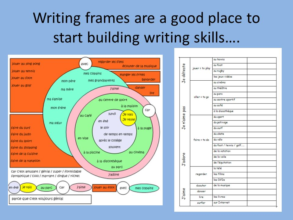 Writing frames are a good place to start building writing skills….