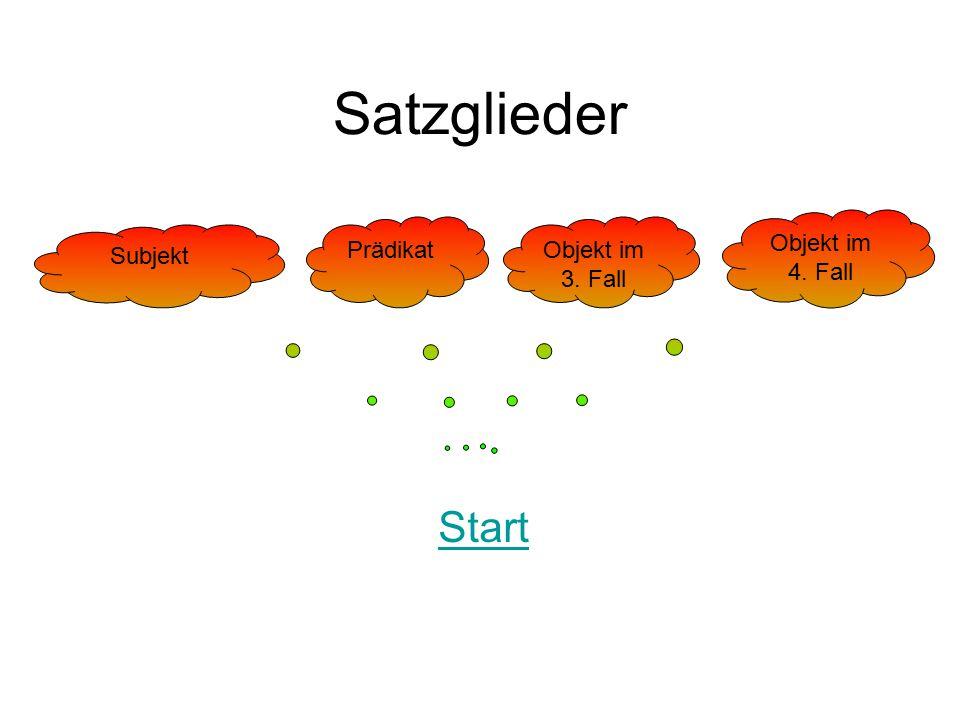 Satzglieder Objekt im 4. Fall Prädikat Objekt im 3. Fall Subjekt Start