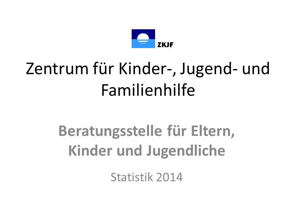Zentrum für Kinder-, Jugend- und Familienhilfe