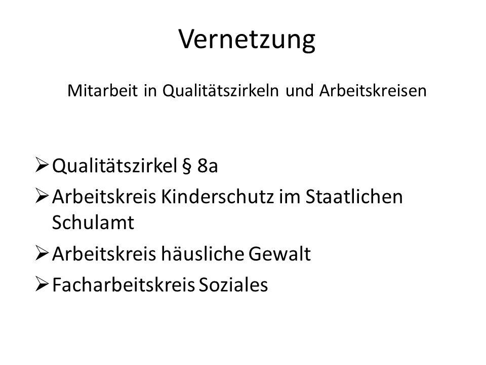 Mitarbeit in Qualitätszirkeln und Arbeitskreisen