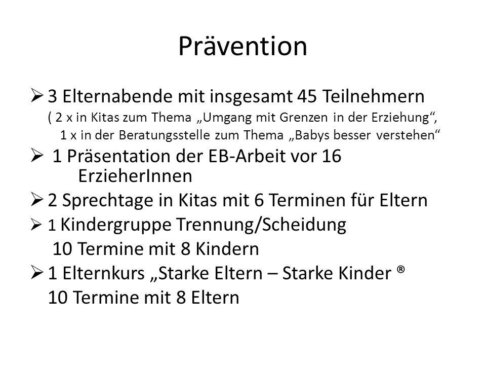 Prävention 3 Elternabende mit insgesamt 45 Teilnehmern