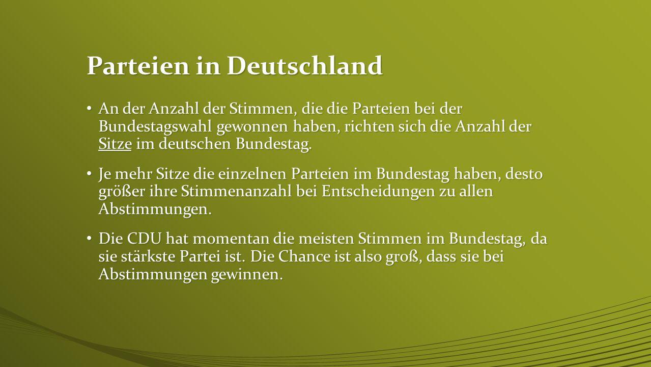 Parteien in Deutschland