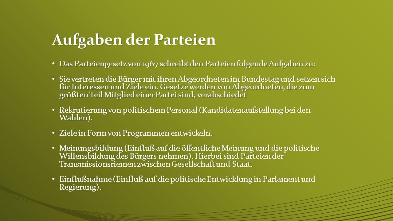 Aufgaben der Parteien Das Parteiengesetz von 1967 schreibt den Parteien folgende Aufgaben zu: