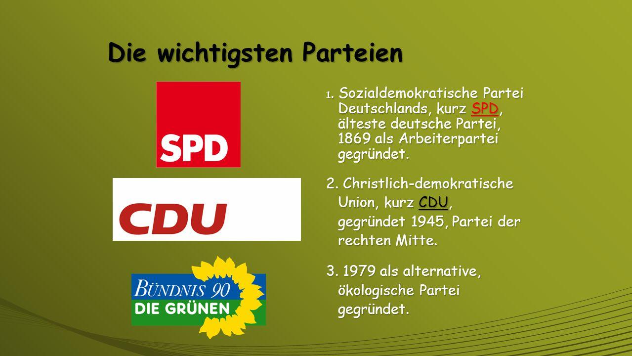 Die wichtigsten Parteien