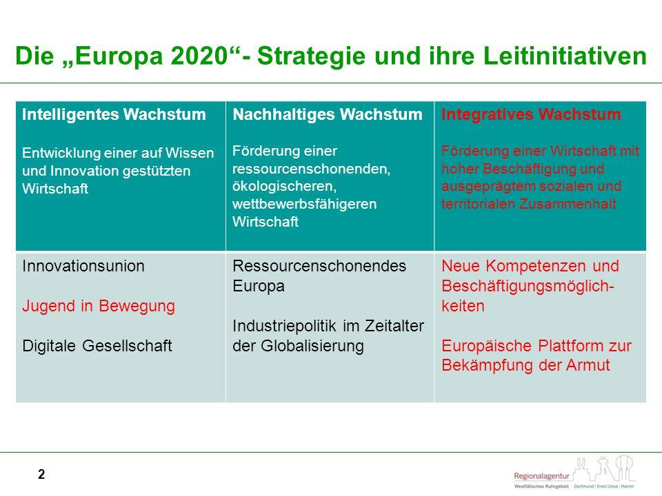 """Die """"Europa 2020 - Strategie und ihre Leitinitiativen"""