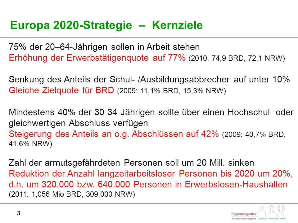 Europa 2020-Strategie – Kernziele