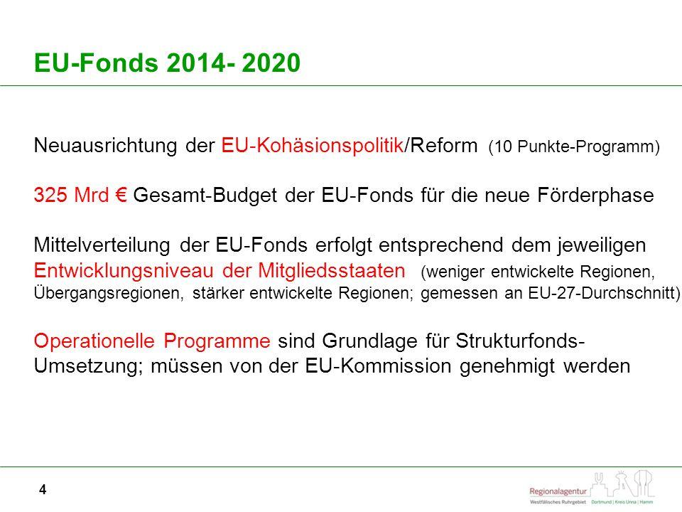 EU-Fonds 2014- 2020 Neuausrichtung der EU-Kohäsionspolitik/Reform (10 Punkte-Programm) 325 Mrd € Gesamt-Budget der EU-Fonds für die neue Förderphase.