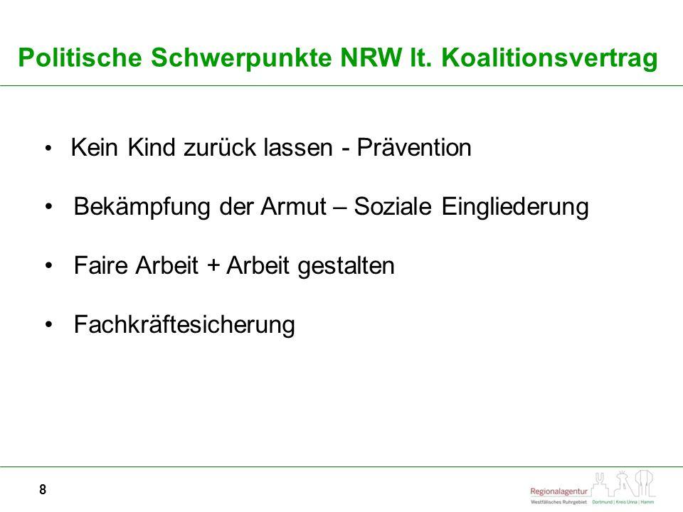 Politische Schwerpunkte NRW lt. Koalitionsvertrag