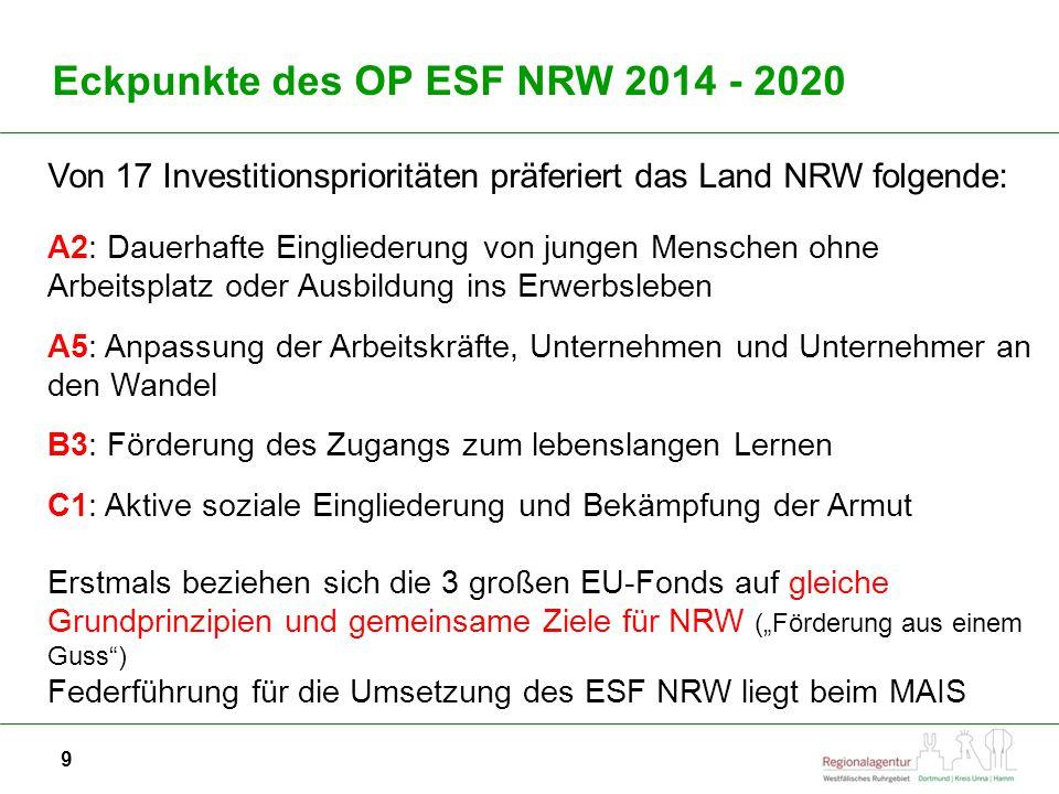 Eckpunkte des OP ESF NRW 2014 - 2020
