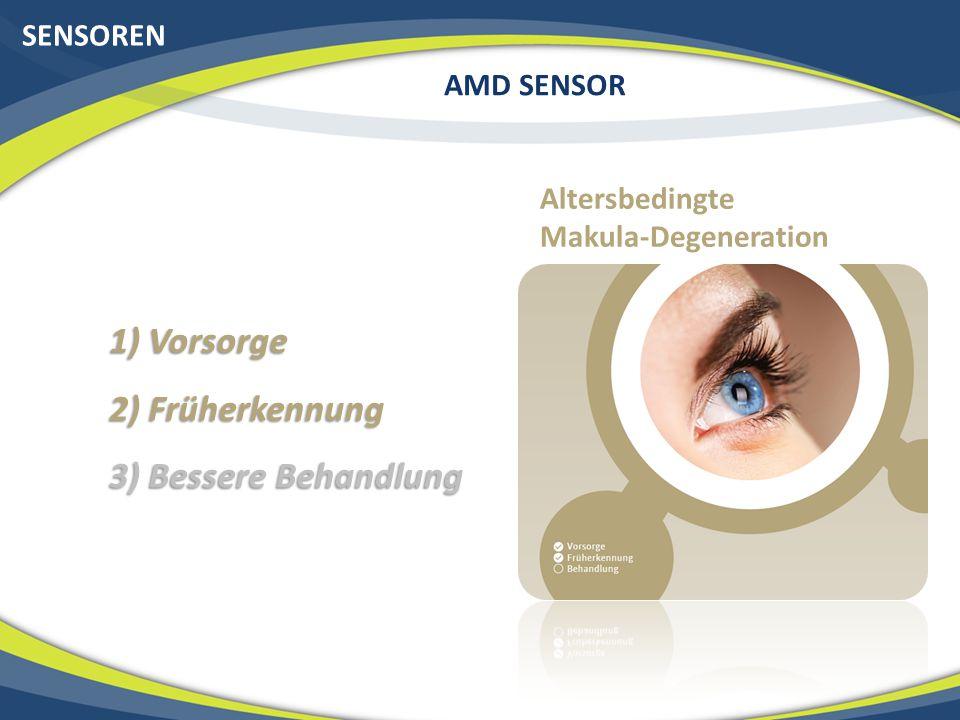 1) Vorsorge 2) Früherkennung 3) Bessere Behandlung SENSOREN AMD SENSOR