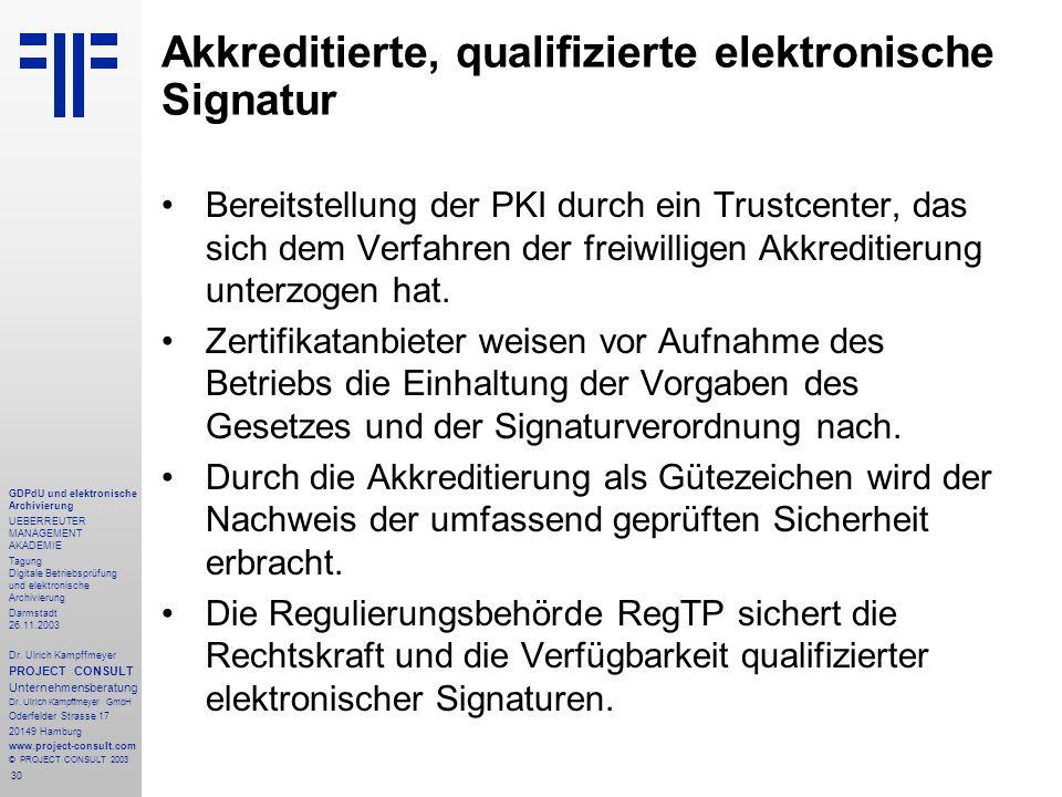 Akkreditierte, qualifizierte elektronische Signatur