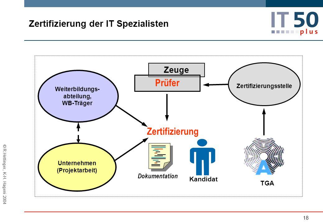 Zertifizierung der IT Spezialisten