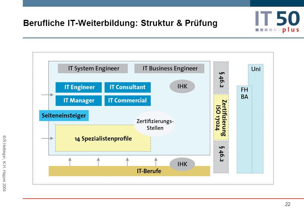 Berufliche IT-Weiterbildung: Struktur & Prüfung