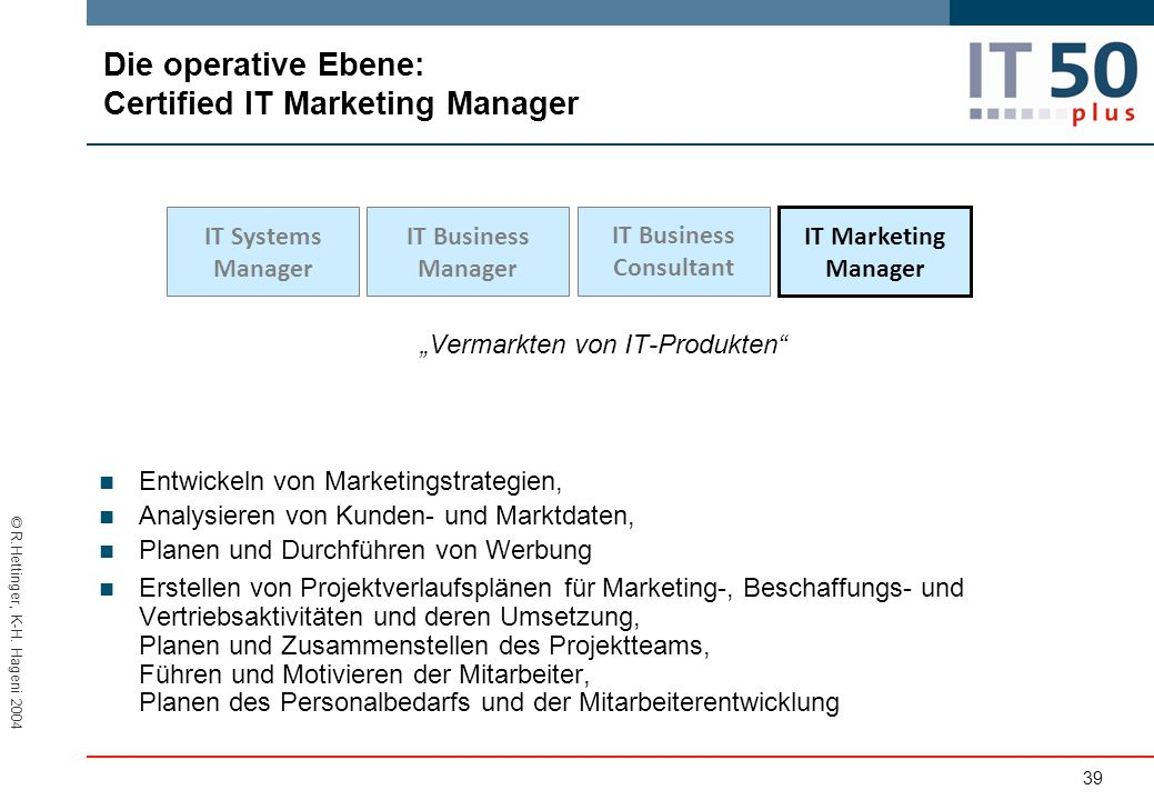 Die operative Ebene: Certified lT Marketing Manager