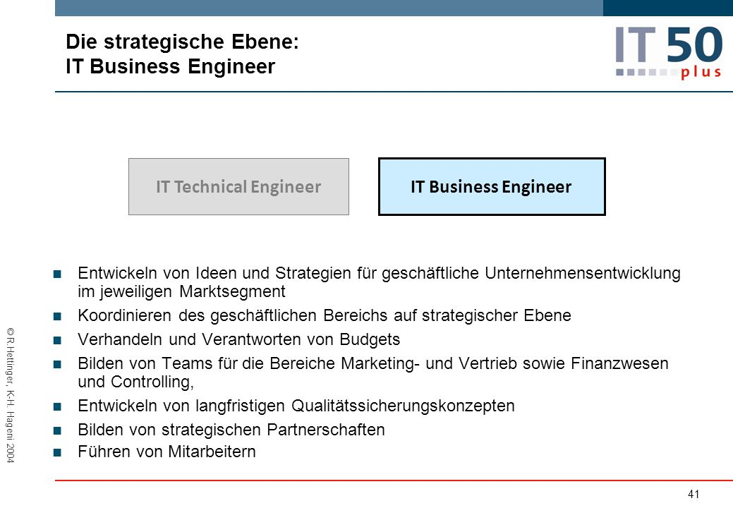 Die strategische Ebene: lT Business Engineer