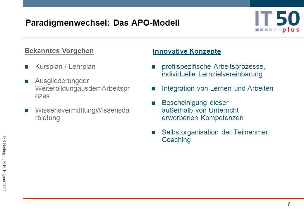 Paradigmenwechsel: Das APO-Modell