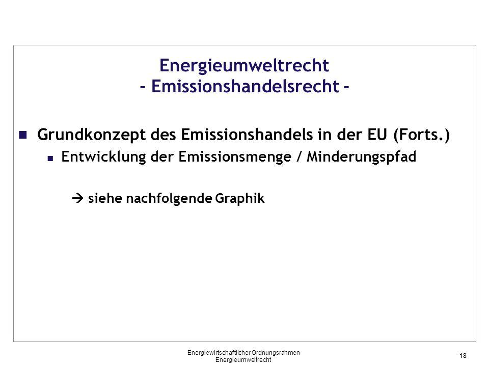Energieumweltrecht - Emissionshandelsrecht -