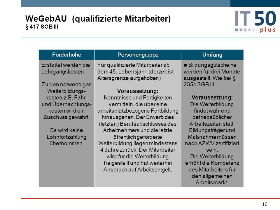 WeGebAU (qualifizierte Mitarbeiter) § 417 SGB III