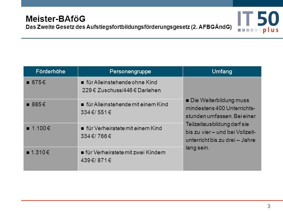 Meister-BAföG Das Zweite Gesetz des Aufstiegsfortbildungsförderungsgesetz (2. AFBGÄndG)