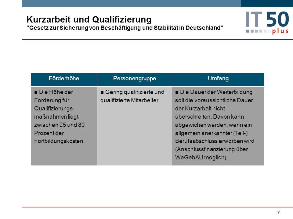 Kurzarbeit und Qualifizierung Gesetz zur Sicherung von Beschäftigung und Stabilität in Deutschland