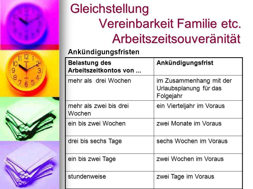 Gleichstellung Vereinbarkeit Familie etc. Arbeitszeitsouveränität