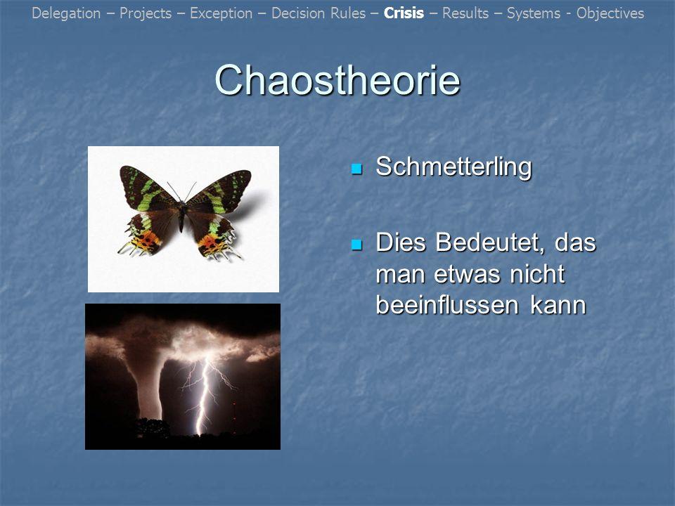 Chaostheorie Schmetterling
