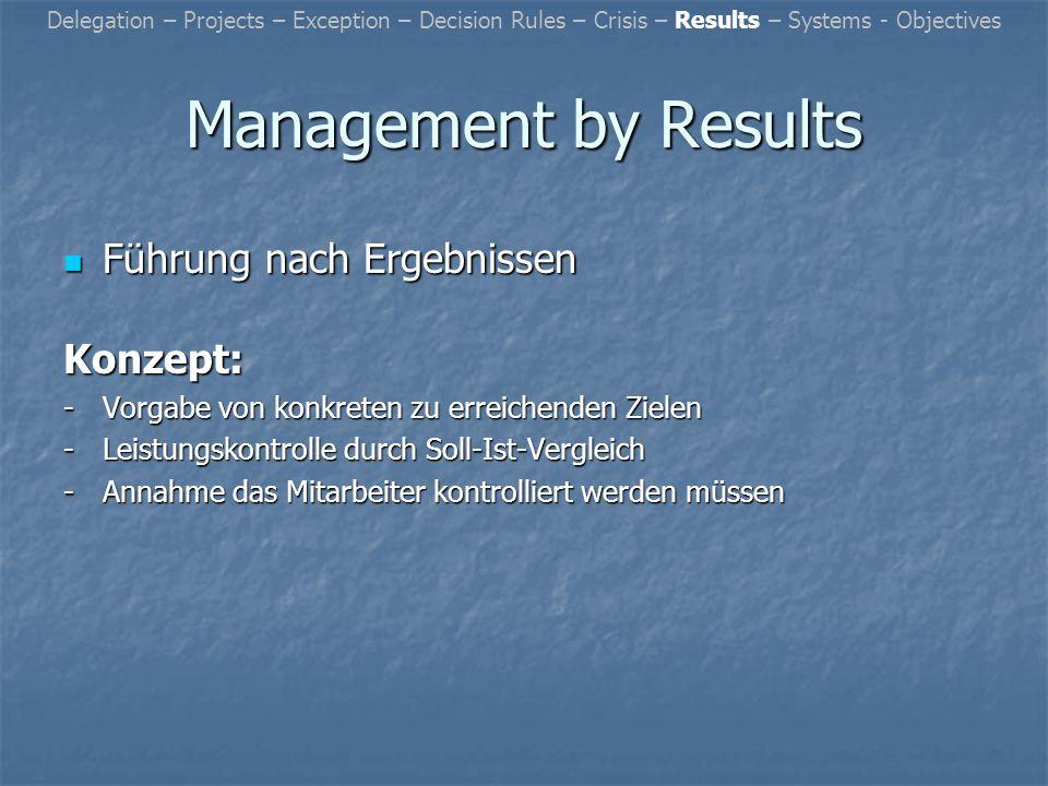 Management by Results Führung nach Ergebnissen Konzept: