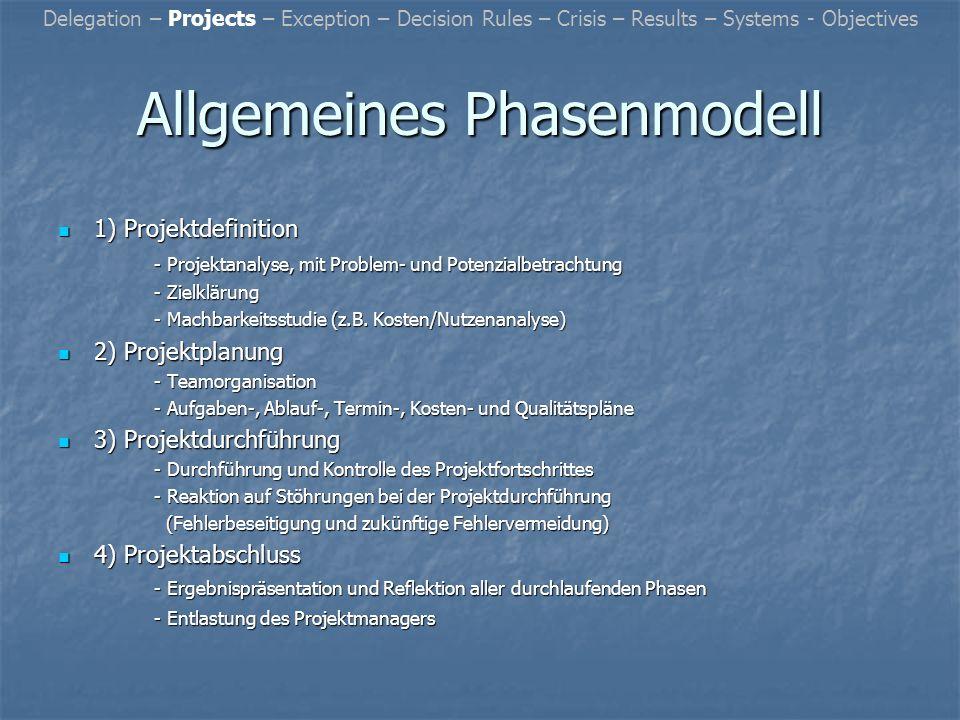 Allgemeines Phasenmodell
