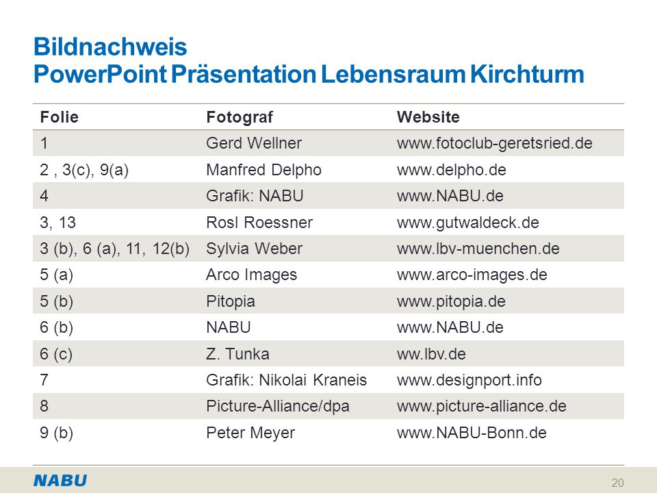 Bildnachweis PowerPoint Präsentation Lebensraum Kirchturm