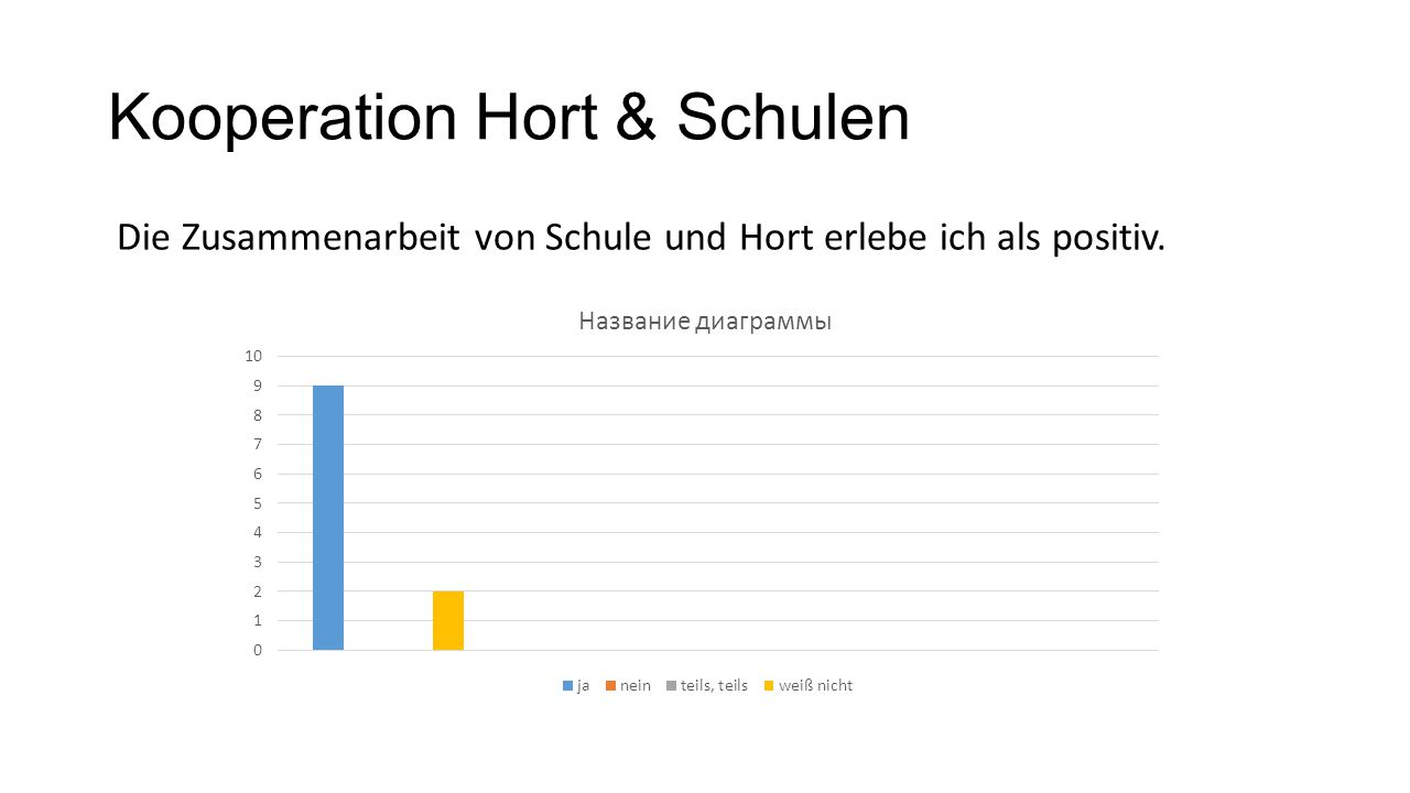 Kooperation Hort & Schulen