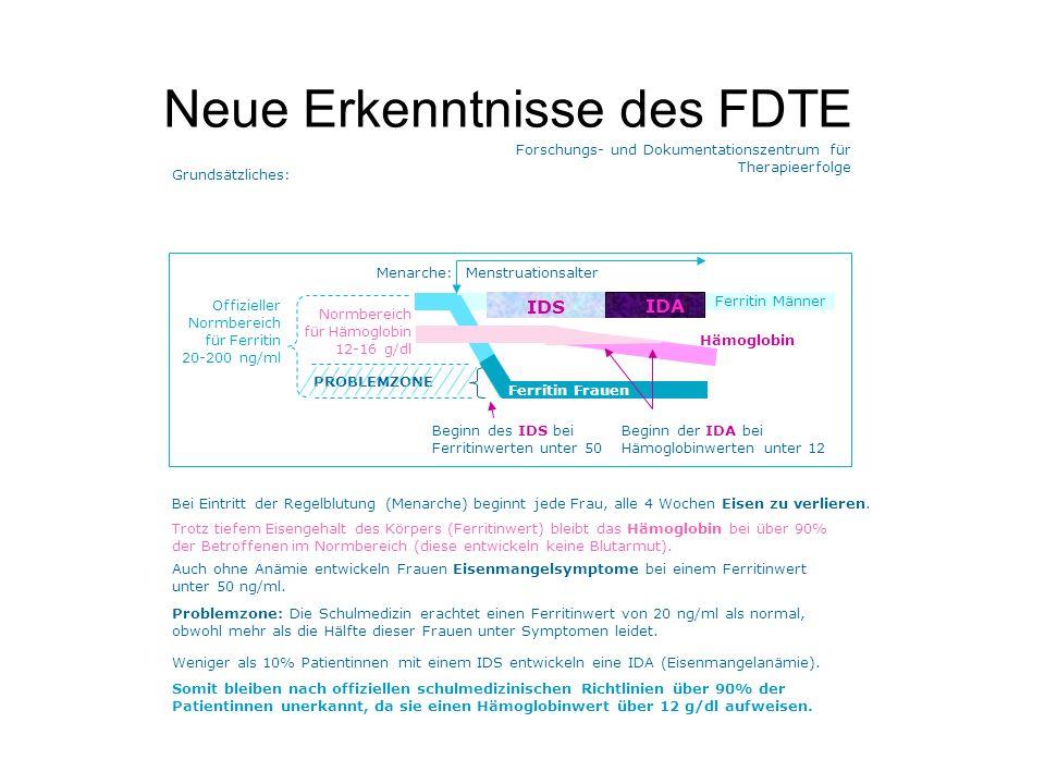 Neue Erkenntnisse des FDTE