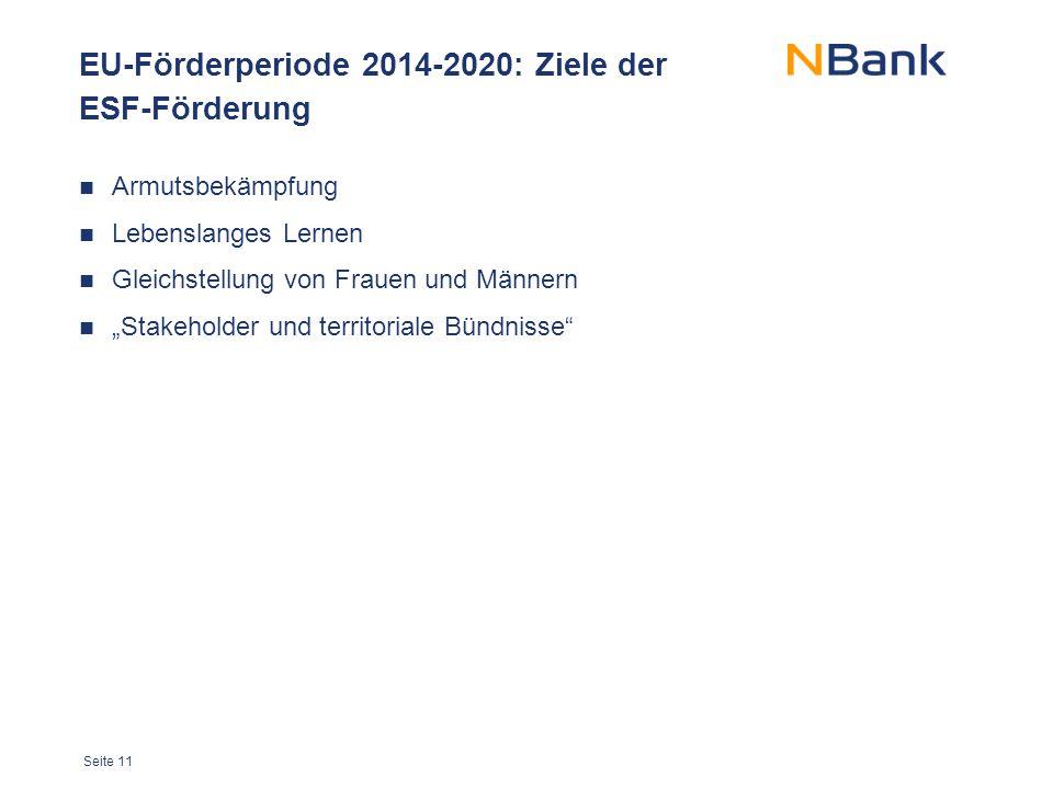 EU-Förderperiode 2014-2020: Ziele der ESF-Förderung