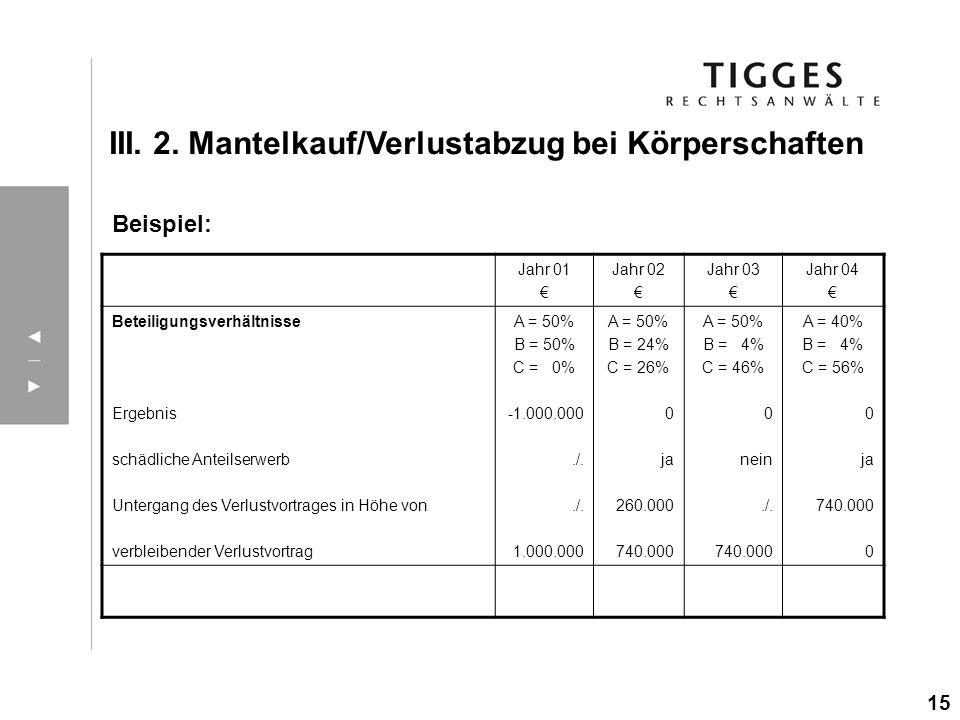 III. 2. Mantelkauf/Verlustabzug bei Körperschaften