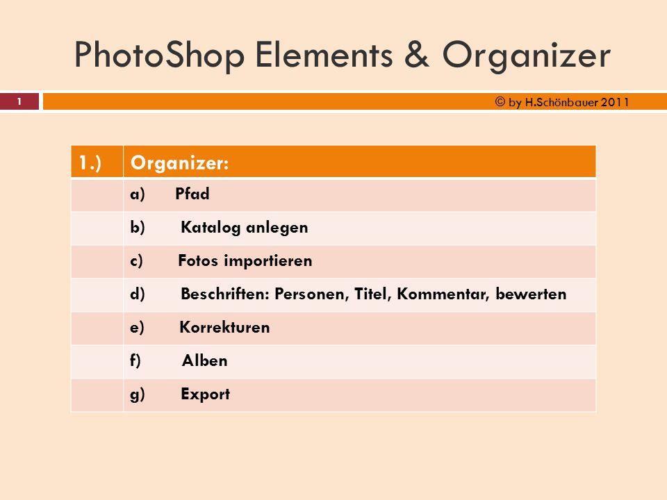 PhotoShop Elements & Organizer