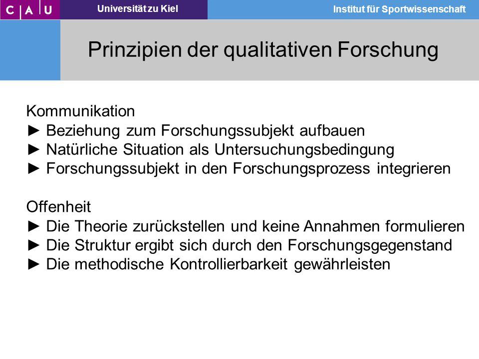 Prinzipien der qualitativen Forschung