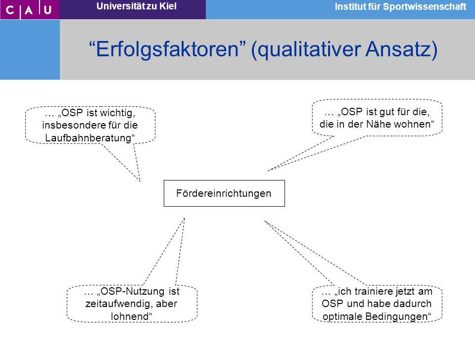 Erfolgsfaktoren (qualitativer Ansatz)