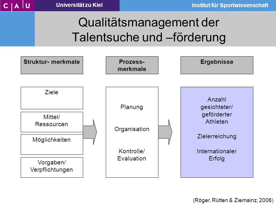 Qualitätsmanagement der Talentsuche und –förderung