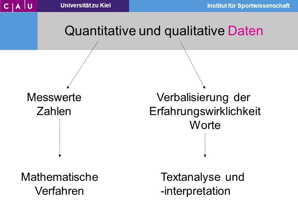 Quantitative und qualitative Daten