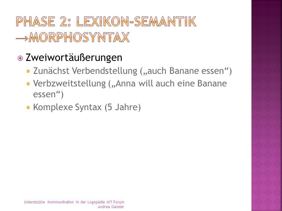Phase 2: Lexikon-Semantik →Morphosyntax