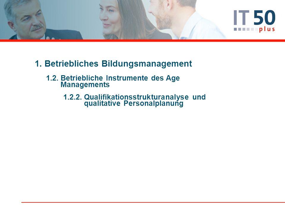 1. Betriebliches Bildungsmanagement 1. 2