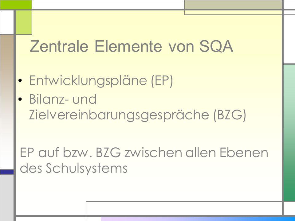 Zentrale Elemente von SQA