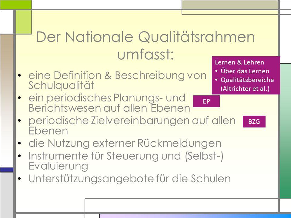 Der Nationale Qualitätsrahmen umfasst: