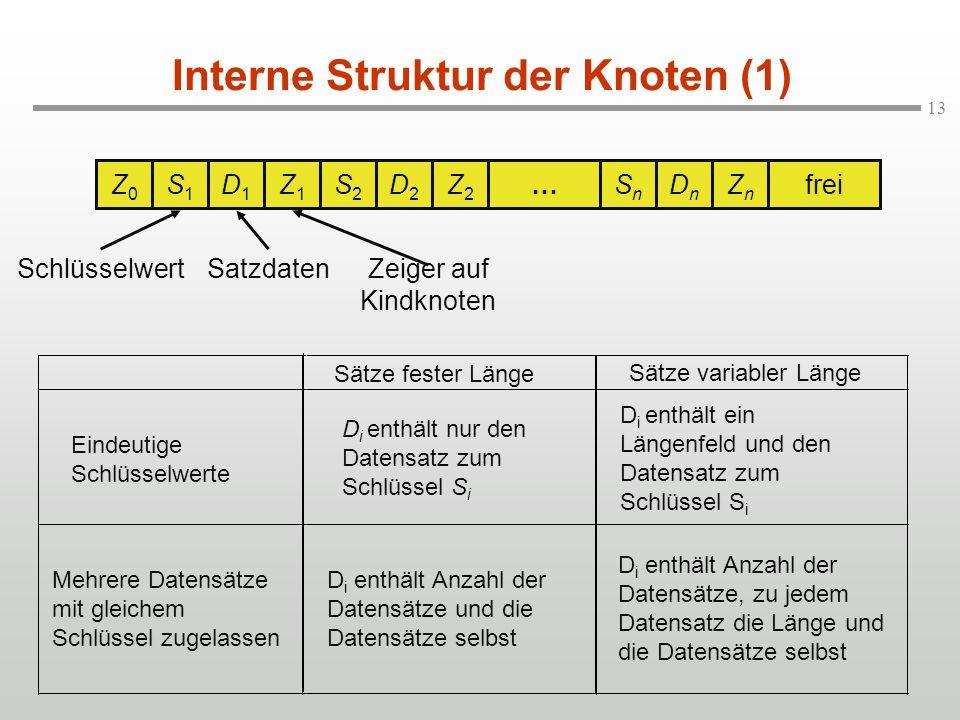 Interne Struktur der Knoten (1)