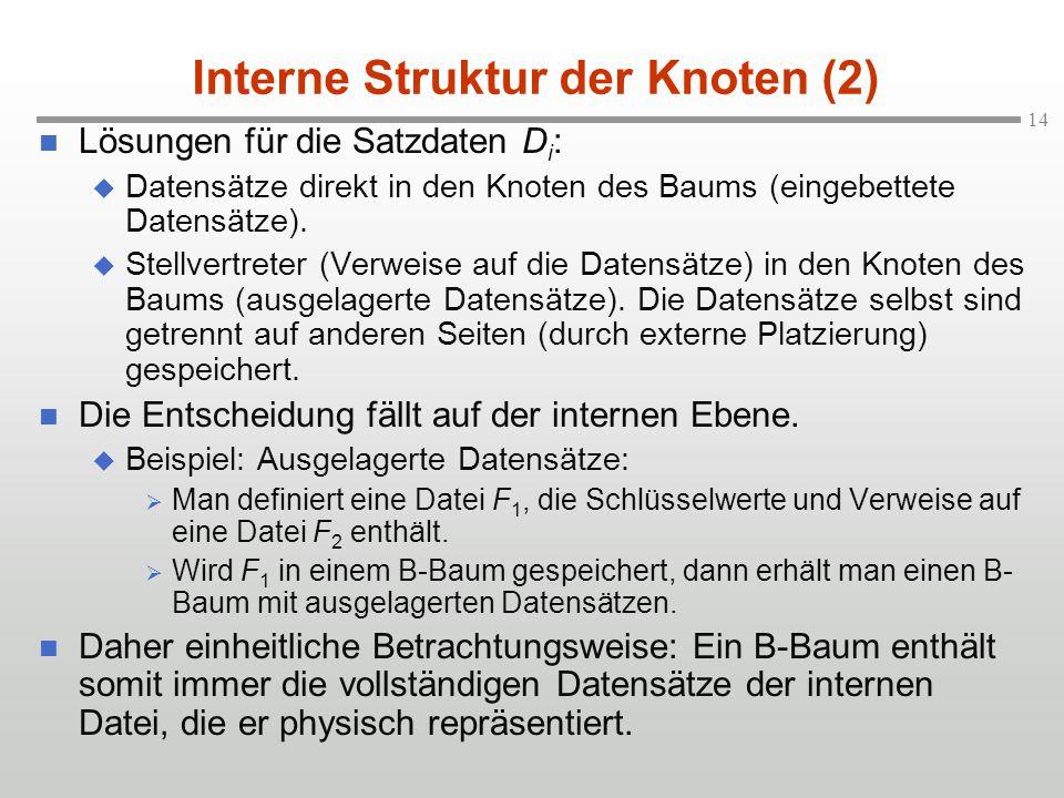 Interne Struktur der Knoten (2)