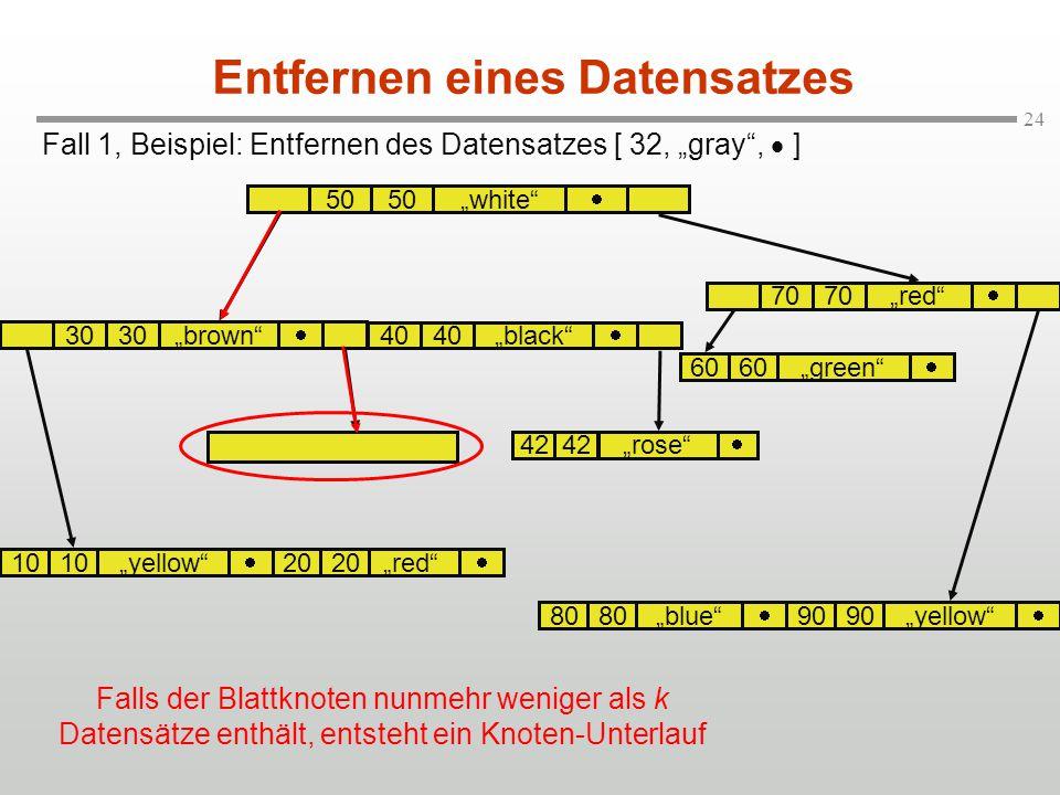 Entfernen eines Datensatzes