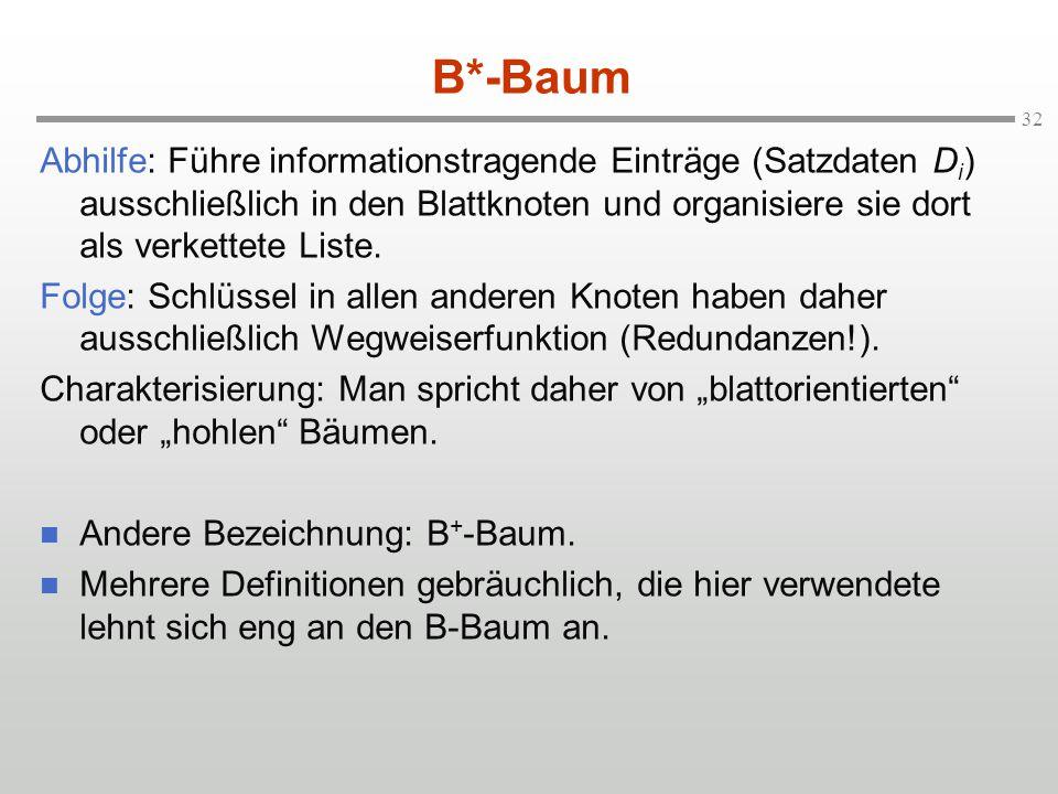 B*-Baum Abhilfe: Führe informationstragende Einträge (Satzdaten Di) ausschließlich in den Blattknoten und organisiere sie dort als verkettete Liste.