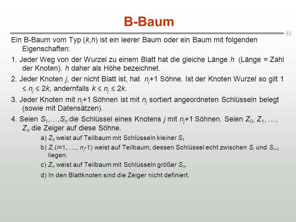 B-Baum Ein B-Baum vom Typ (k,h) ist ein leerer Baum oder ein Baum mit folgenden Eigenschaften:
