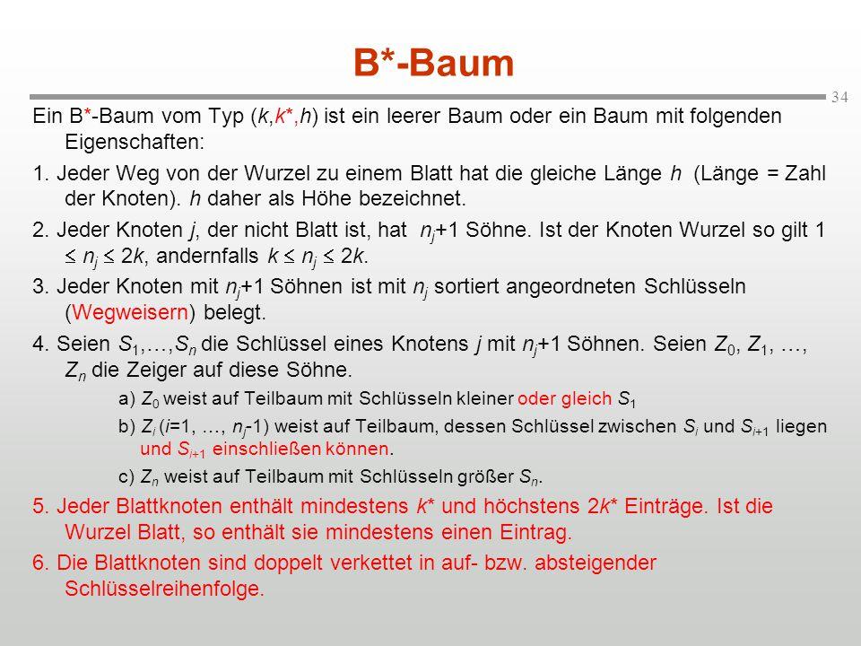 B*-Baum Ein B*-Baum vom Typ (k,k*,h) ist ein leerer Baum oder ein Baum mit folgenden Eigenschaften: