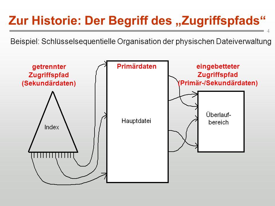 """Zur Historie: Der Begriff des """"Zugriffspfads"""